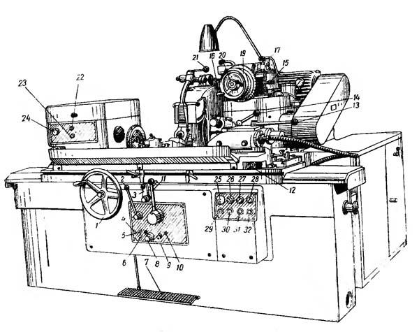 3м197 станок круглошлифовальный универсальный полуавтоматсхемы, описание, характеристики
