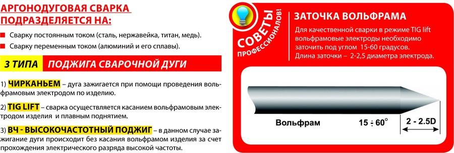 Вольфрамовые электроды - характеристики и описание