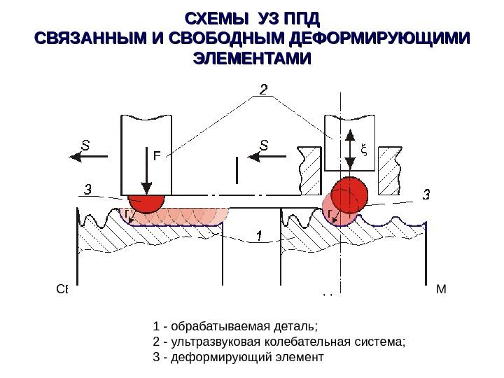 Способ дорнования труб советский патент 1990 года по мпк b24b39/02