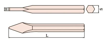 Крейцмейсель, инструмент для рубки металла