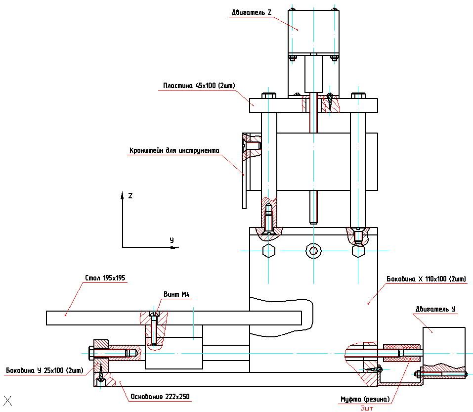 Самодельный чпу станок по дереву и металлу: чертежи и изготовление своими руками