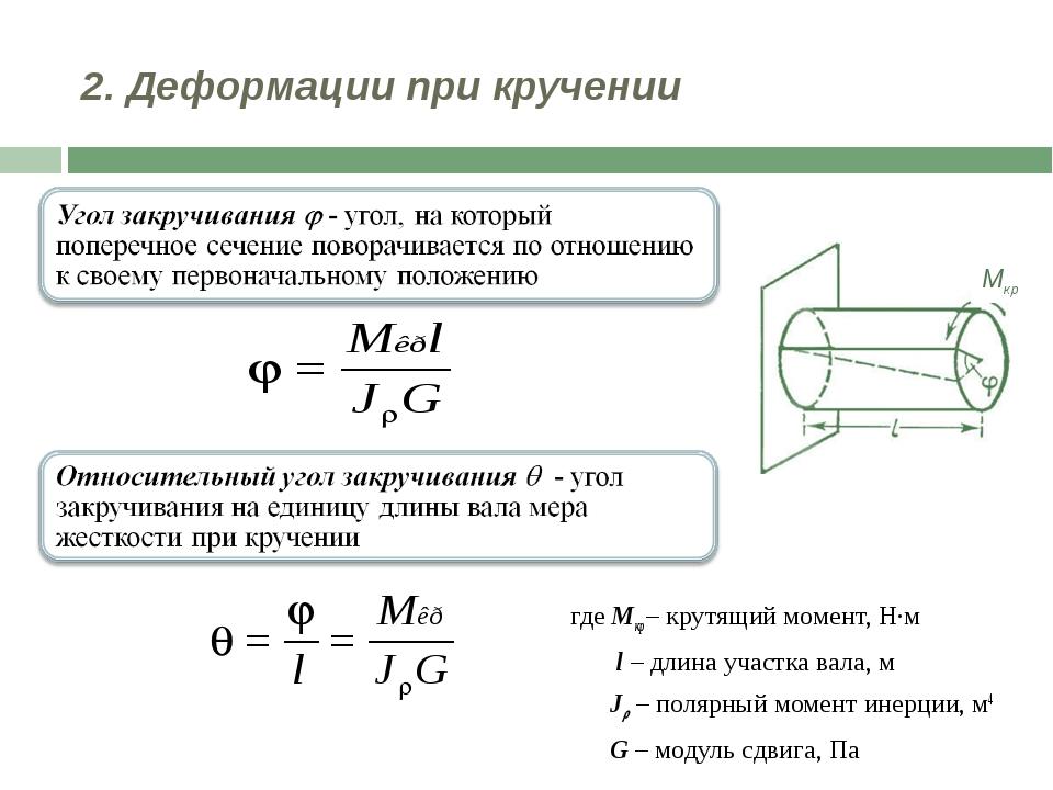 Деформация кручения: напряжение, определение, примеры, формула,