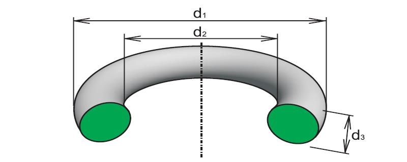 Какие характеристики имеет уплотнительное кольцо и где применяется