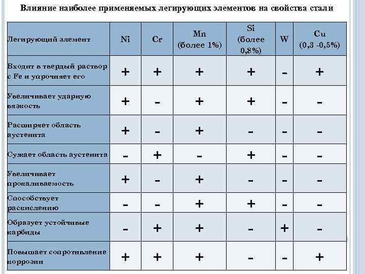 Молибденовая смазка: применение, назначение, характеристики