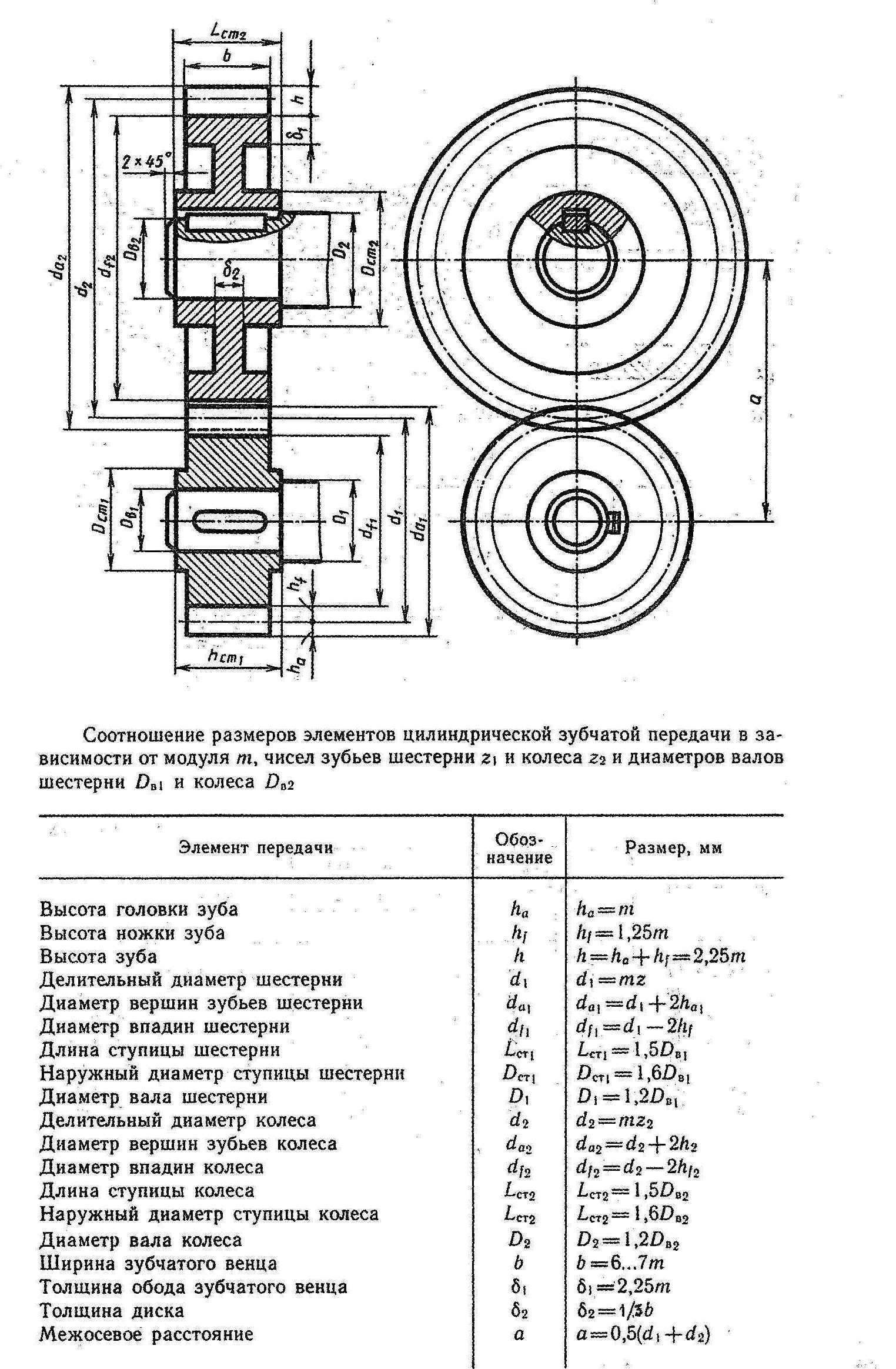 Зубчатое колесо. основные параметры. чертеж