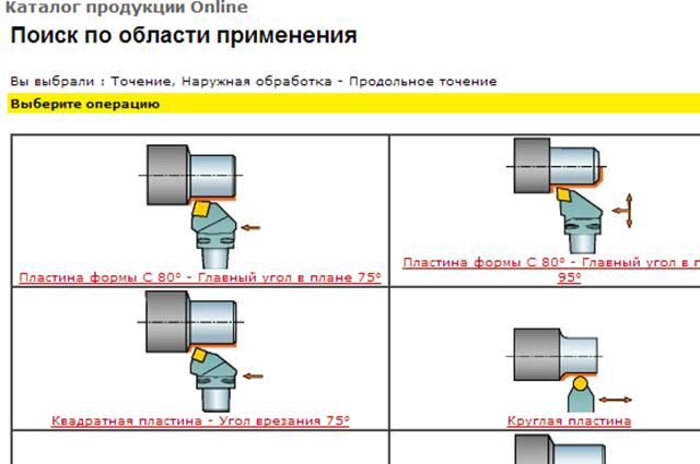Формулы и параметры при расчете режимов резания