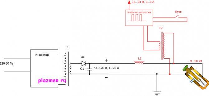 Изготовление плазмореза из инвертора своими руками — инструкция, схемы, видео