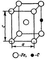 Мартенсит: как и почему – steel-guide.info