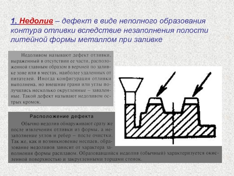 Справочник - литейное производство. деффекты литья и их предупреждение.