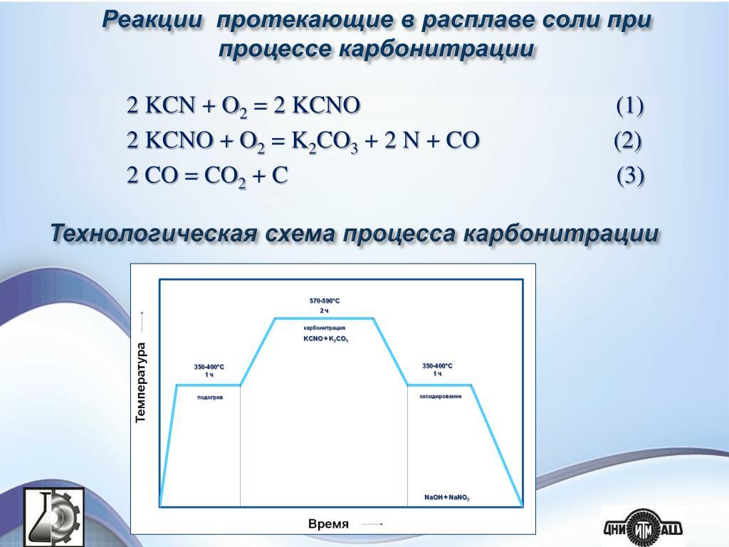 Карбонитрация во владимире и области | каталог предприятий
