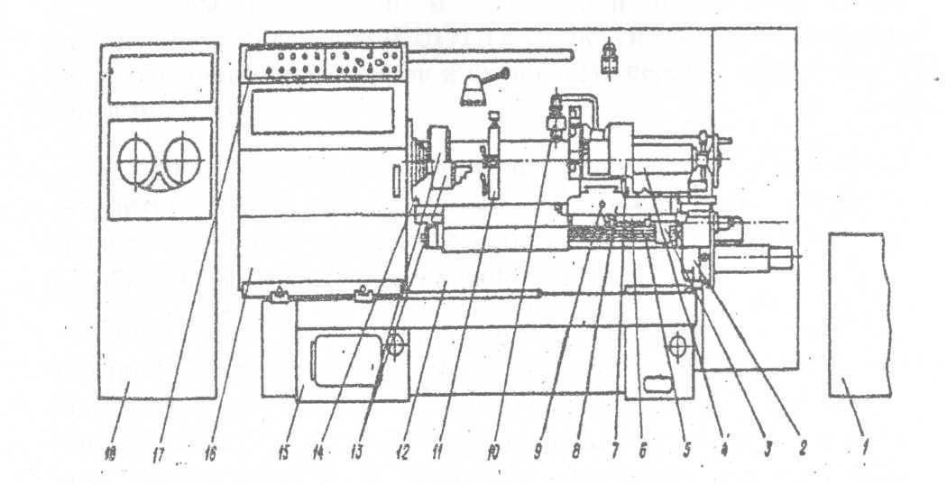 16а20ф3 – назначение и особенности конструкции станка + видео