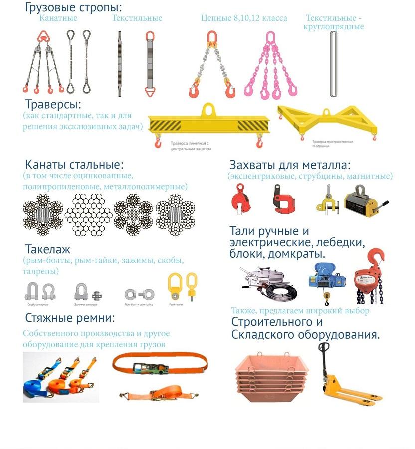 Для грузоподъёмных работ широко используют стропы канатные стальные для паука и канаты петлевые