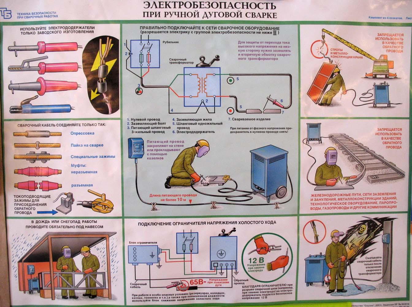 Скачать пример инструкции по охране труда при выполнении электросварочных работ 2020