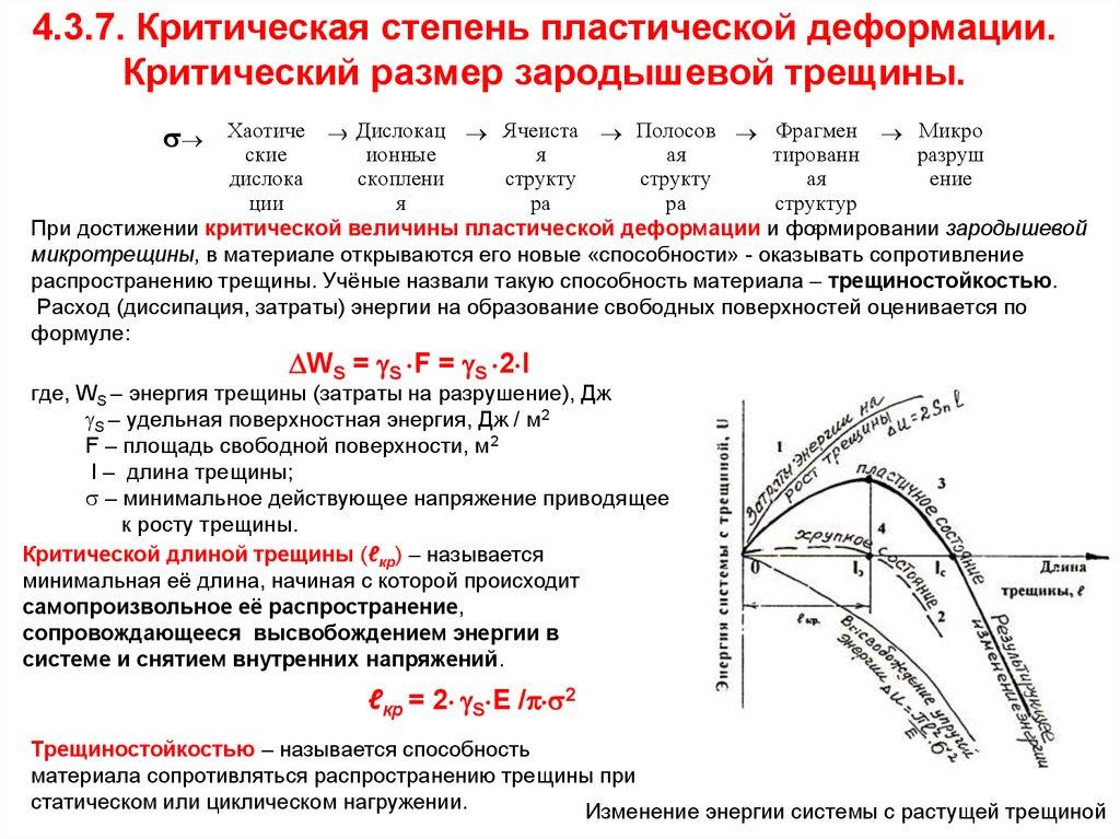 Лекция 6 пластическая деформация и рекристаллизация металлов - лекции по материаловедению и ткм - лекция 6.doc
