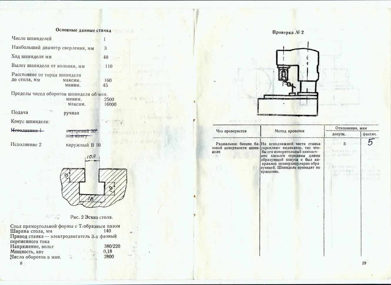 Вертикально сверлильный станок 2н125: технические характеристики