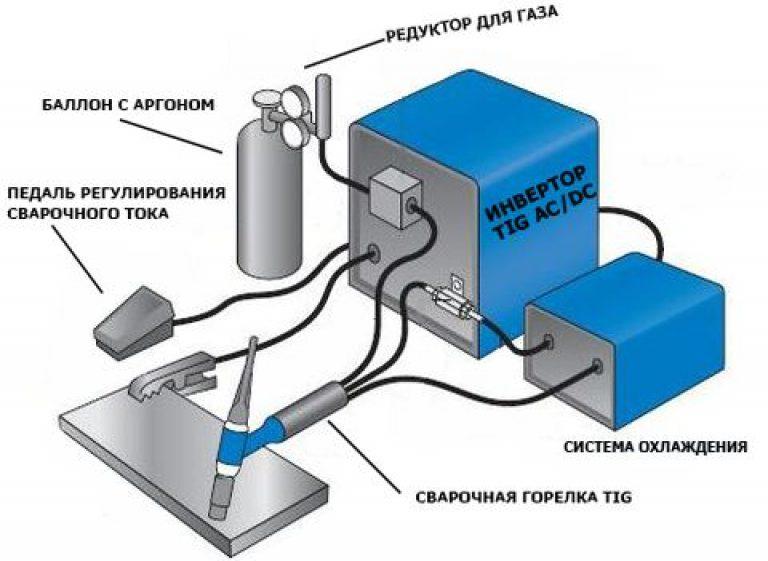 Как варить силумин аргоном? - всё про металл и металлообработку