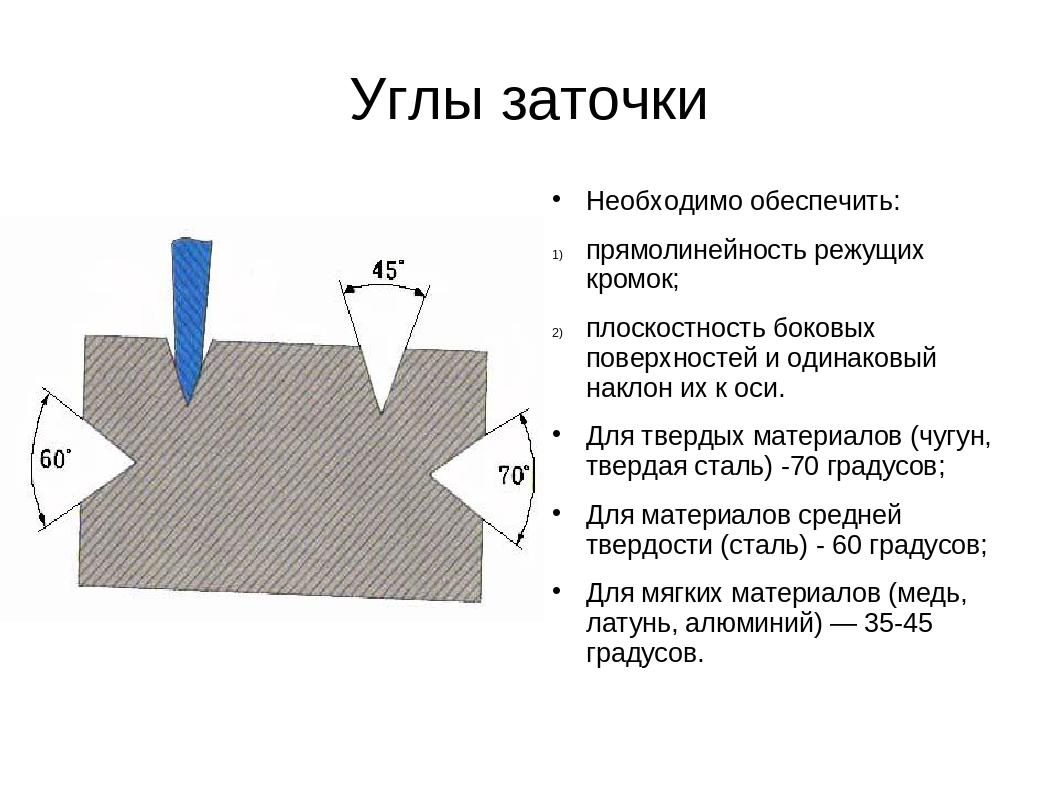 Угол заточки ножей, таблица стандартных значений, способ расчета