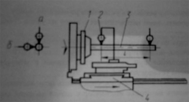 Технология обработки на сверлильных станках и оснастка