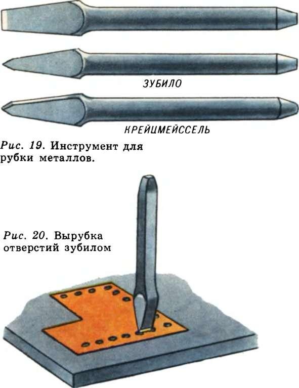 Слесарная рубка металла