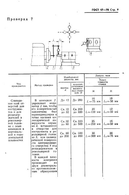 Проверка точности расточных станков