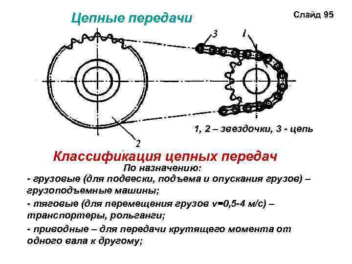 Звездочки для приводных цепей: гост, виды, изготовление