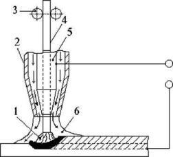 Какая сварка лучше полуавтоматическая или электродная.ручная и полуавтоматическая сварка