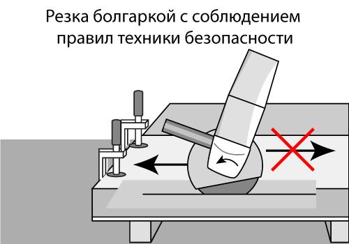 Как правильно работать болгаркой: как пользоваться