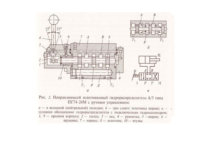 Гидрораспределитель мтз 82 (гидросистема): устройство
