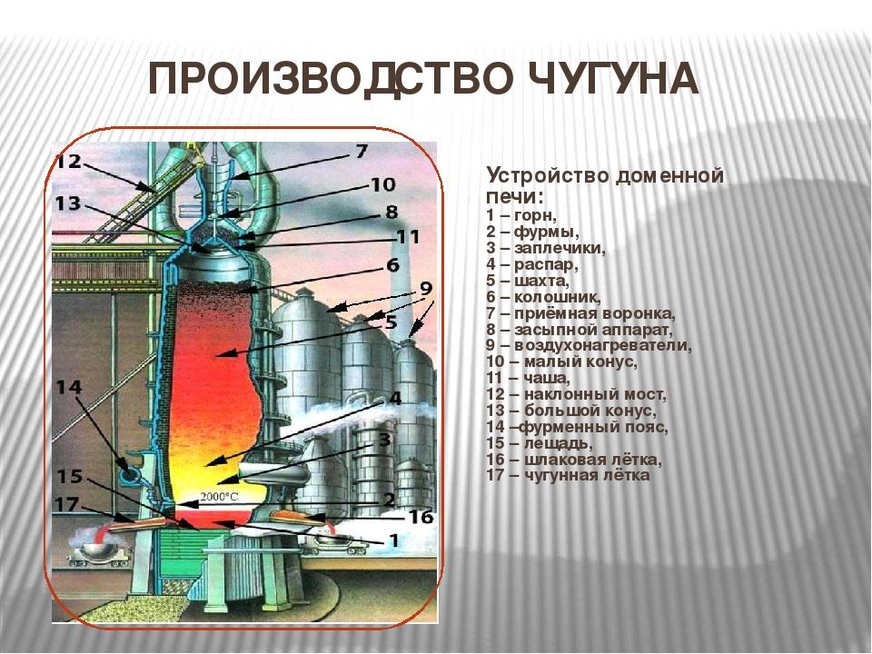 Конвертерный способ производства стали | металлургический портал metalspace.ru