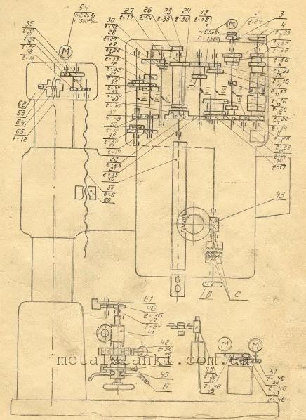 Радиально-сверлильный станок 2М55
