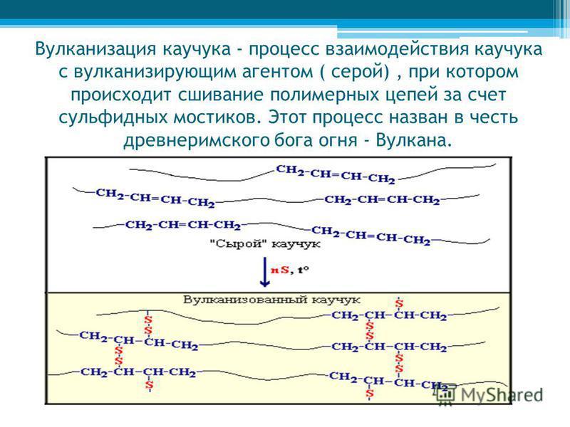 Радиационная вулканизация - каучук  - большая энциклопедия нефти и газа, статья, страница 1