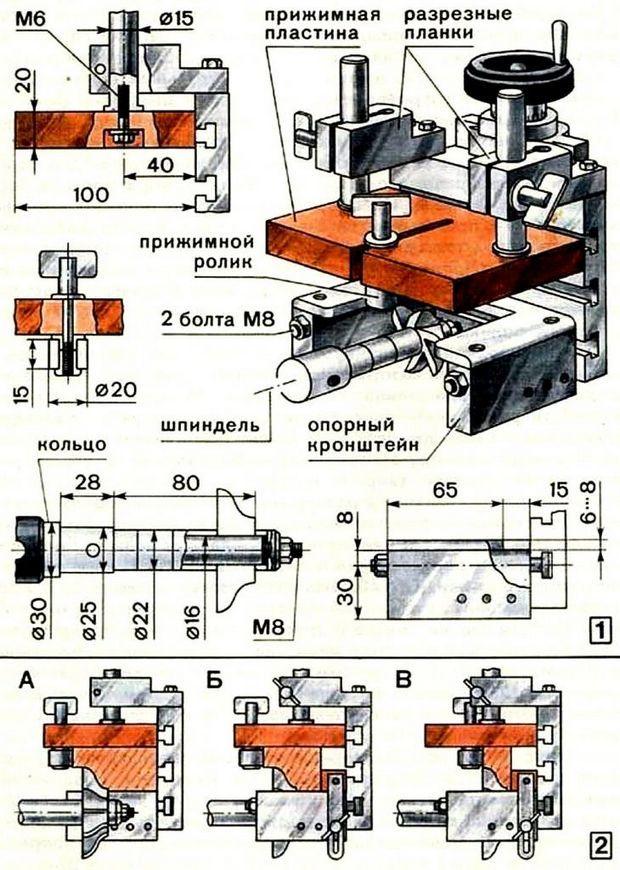 Фрезерный станок по дереву: горизонтальный, вертикальный, пантограф, дупликарвер