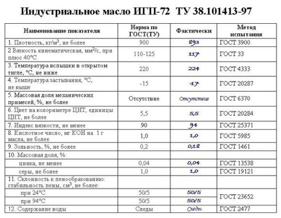Масло индустриальное и-20а: характеристики применение