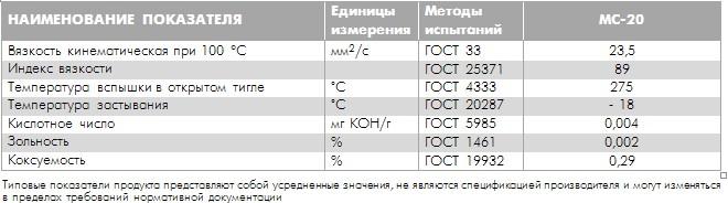 Индустриальное масло и-20а: гост, характеристики и применение