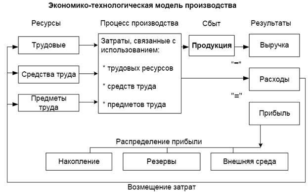 Порядок разработки монтажной схемы, её назначение и сфера применения