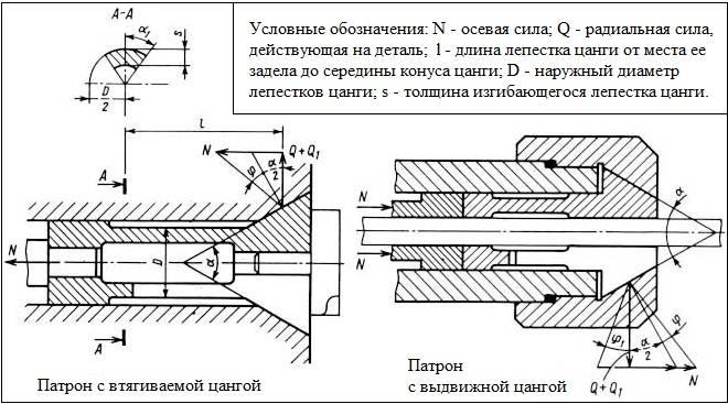 Мини-дрель: что можно сделать из моторчика, бормашина своими руками, цанговый патрон и микродрель, самоделки