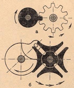 Мальтийский механизм
