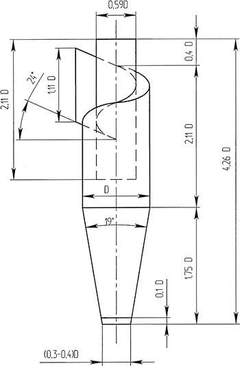 Стружкоотсос: описание шланга и мешка, улитки и других элементов, самодельный стружкоотсос своими руками для столярки по чертежам