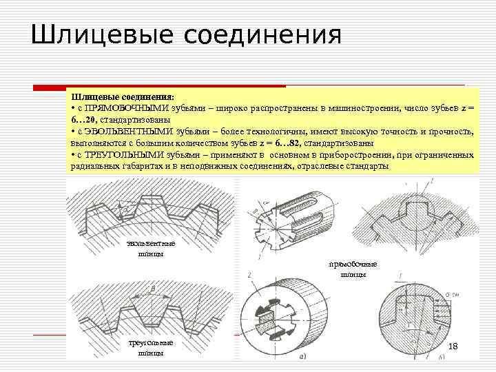 Конструкция и классификация зубчатых (шлицевых) соединений