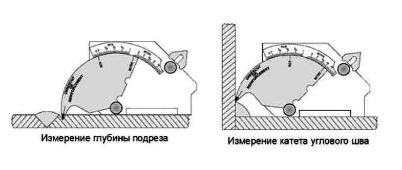 Как рассчитать и измерить катет сварного шва