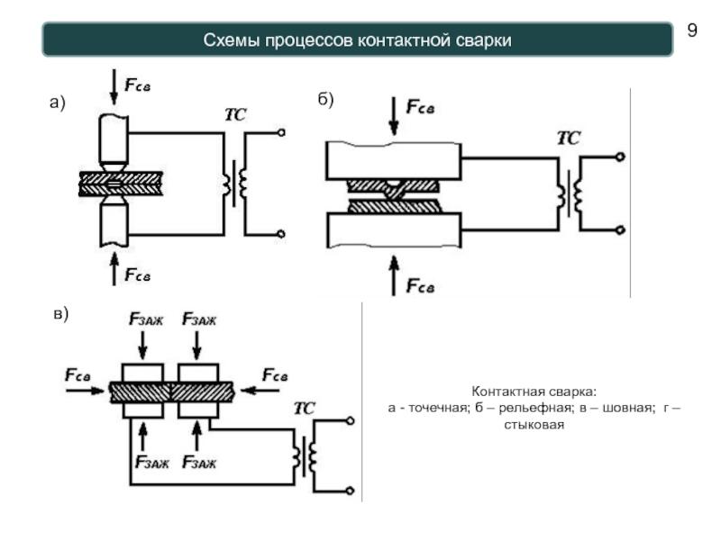 Аппарат контактной точечной сварки: особенности одноточечного оборудования и технология процесса