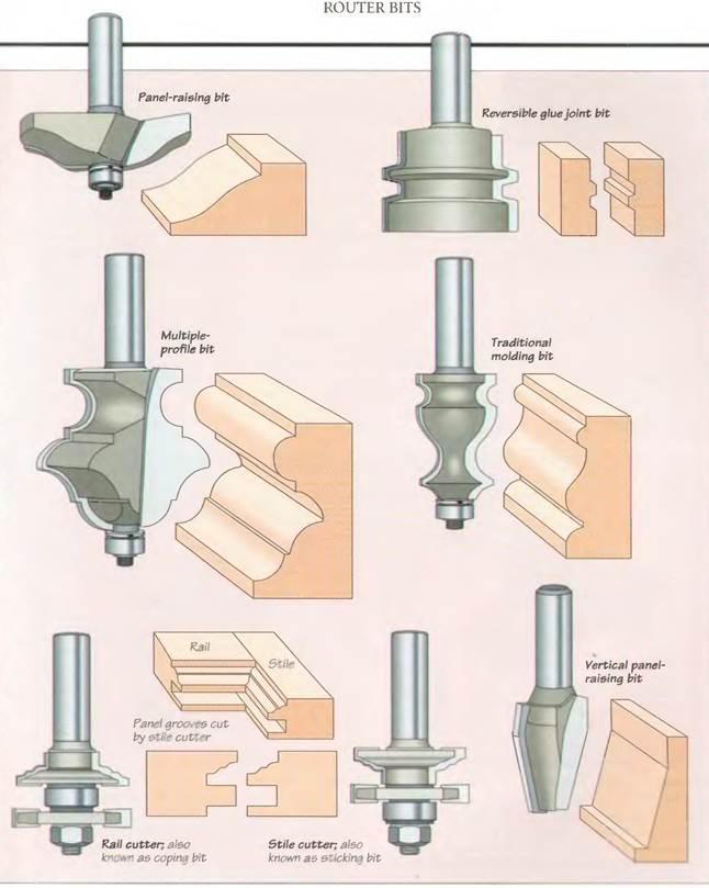 Какие операции можно сделать с помощью ручной фрезерной машины | мастремонт.ру