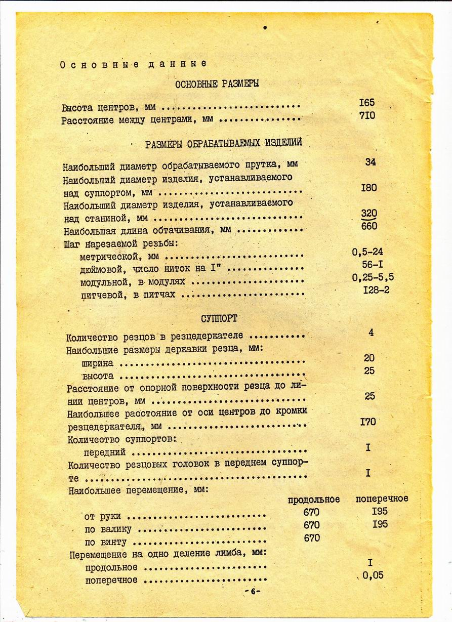 Токарно-винторезный станок 1а616 — характеристики, схемы, паспорт