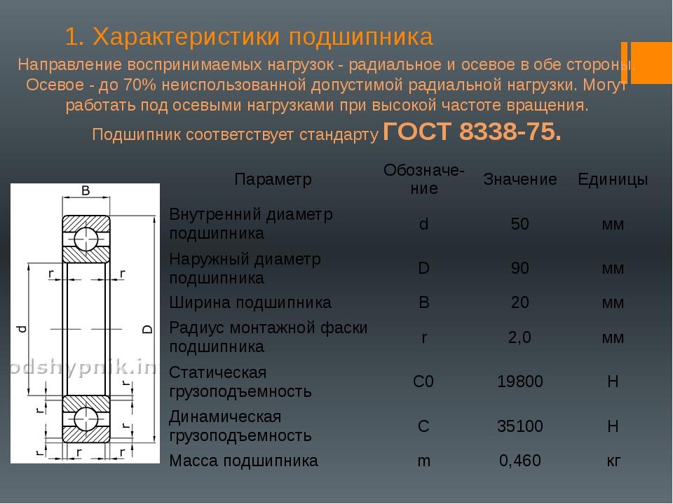 Подшипник качения: размеры по госту, классификация, таблица размеров