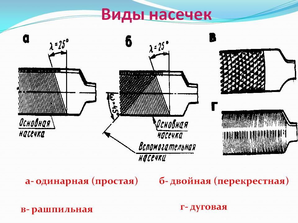 Виды драчевых напильников и основы работы с инструментом
