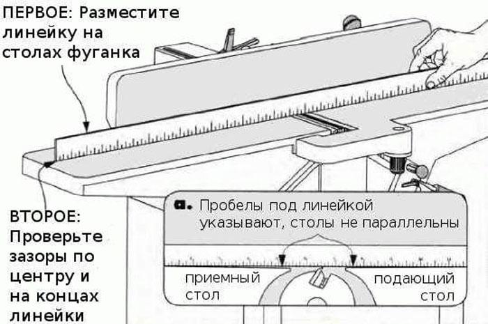 Фуговальный станок— устройство, принцип работы