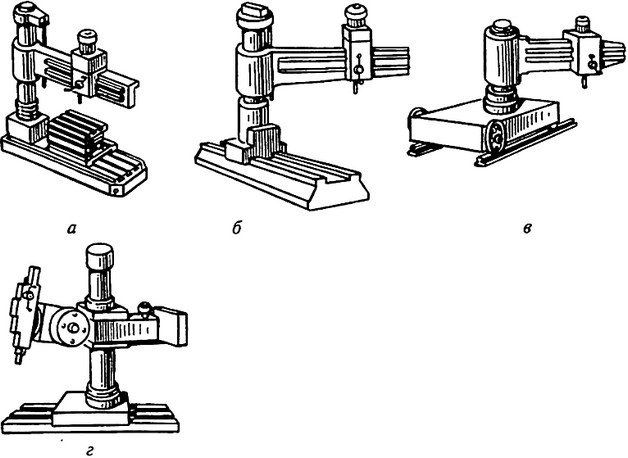 Исследовательская работа «назначение, устройство и принцип работы радиально-сверлильного станка 2м55»