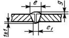 Классификация сварных соединений   сварка и контроль
