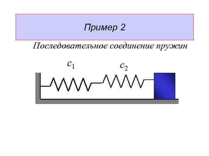 Как определить жесткость пружины формула по физике - морской флот