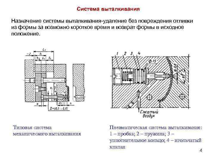 Литниковые системы: элементы и принципы – aluminium-guide.com